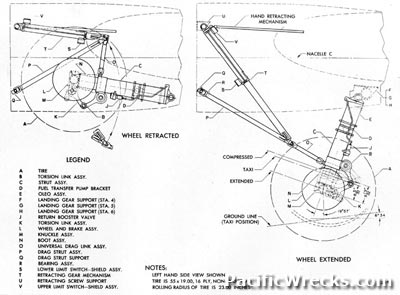465278205223391718 together with Aircraft Wing Rib Material furthermore B17 Gear furthermore Rc Planes Wiring Diagram also Jet Engine Diagram. on ultralight aircraft plans